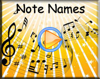 Note Names (ABC)