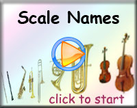 Scale Names